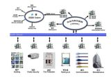 烟台门禁系统|山东可靠的安防监控工程公司