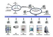 中特信息供应优质的广播会议系统_济宁公共广播系统哪家好