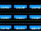 贵州知识共享门户,惠智的电子政务信息平台更好用欢迎给建议