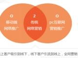 杭州志卓股份全网营销是企业发展的必经之路