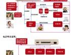 集团电话交换机上门调试安装广州哪家收费便宜