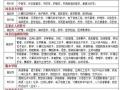 沧州乾坤函授教育网校火热报名中