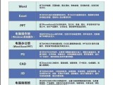 学电脑设计PS CAD到南京大厂明想教育