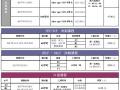 2017年武汉法语联盟汉口校区秋冬课程安排