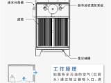 江蘇潔威科大風量工業除塵機WB2000