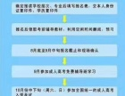成人高考:葫芦岛市教育局直属招办