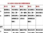 学针灸,正骨,小儿推拿班,来广州中医药大学