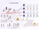 远维着力打造一体化的北京门禁系统经营解决方案