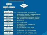 川师行政管理本科报考自考成教